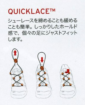 サロモン Salomon クイックレースキットquicklace Kit Black 専用シューズヒモサロモン
